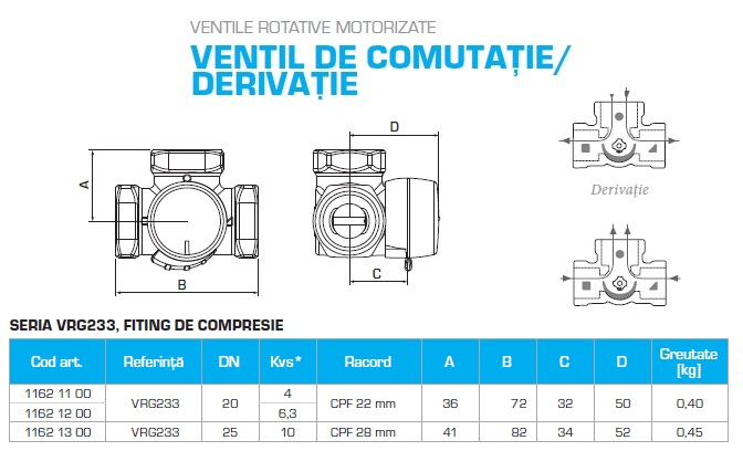 Ventile on/off de comutatie rotative cu 3 cai ESBE-VRG 230 fiting de compresie